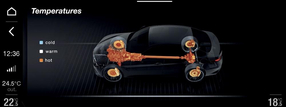 Infotainment di Alfa Giulia Quadrifoglio 2020