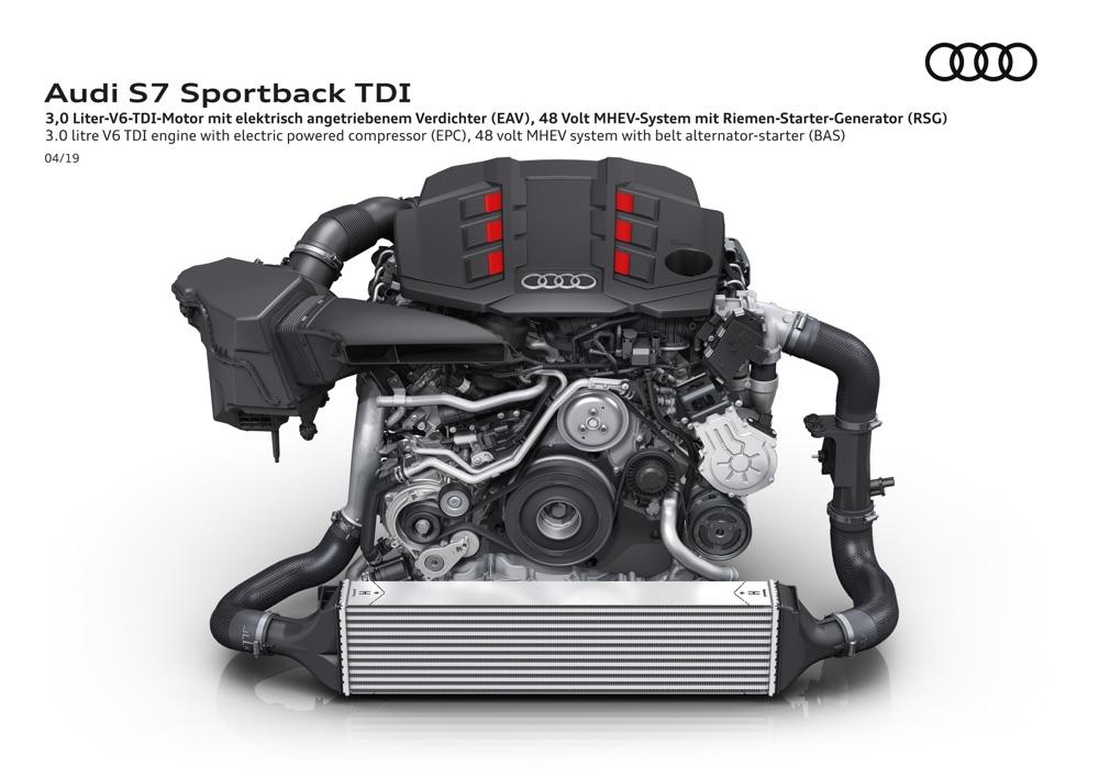 Motore V6 TDI turbo elettrico di Audi S7