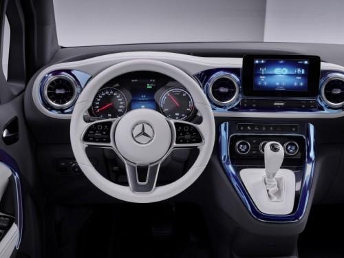 Mercedes-EQT-Plancia