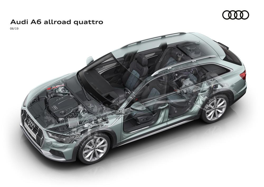Scheda tecnica di Nuova Audi A6 Allroad