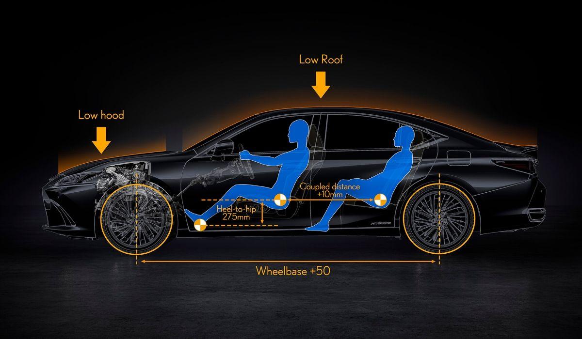 Nuova Lexus ES 2020 passeggeri