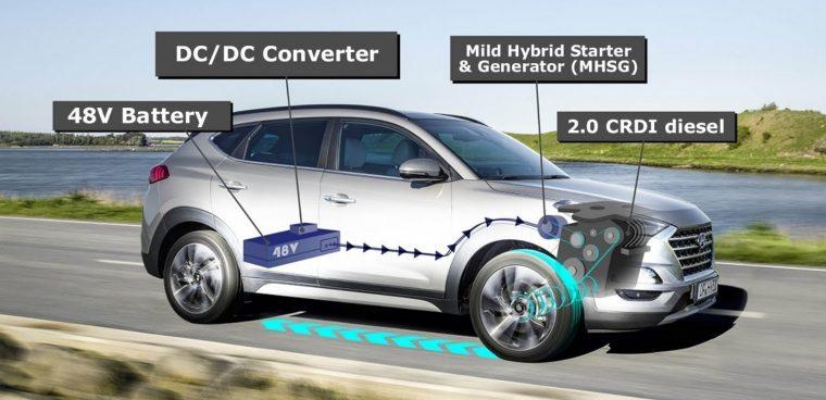 Auto mild hybrid come funzionano