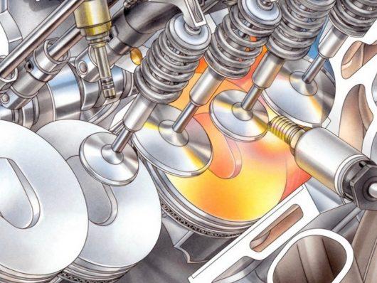 Come funziona il sistema di disattivazione dei cilindri nel motore