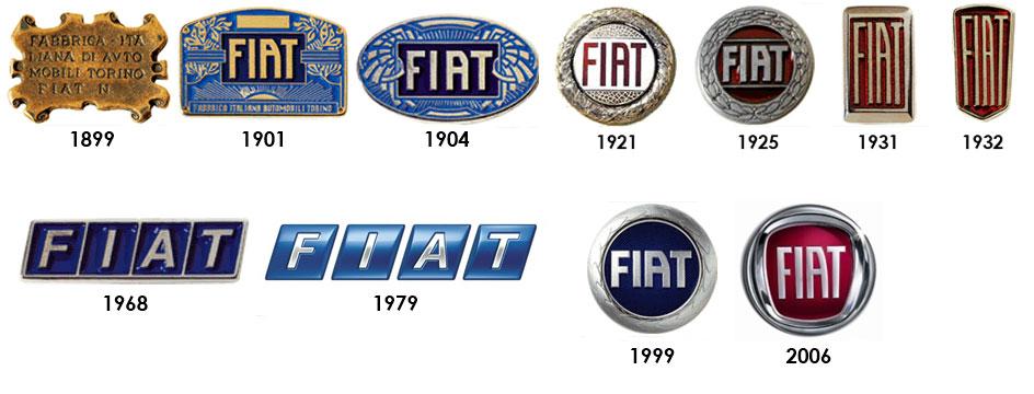 Stemmi Auto: evoluzione logo Fiat
