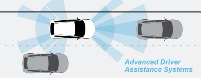 distanza di sicurezza codice della strada