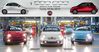 Fiat 500, icona del made in Italy