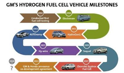 Sistema a celle di combustibile