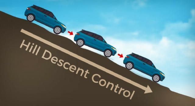 Hill Descent Control Adas