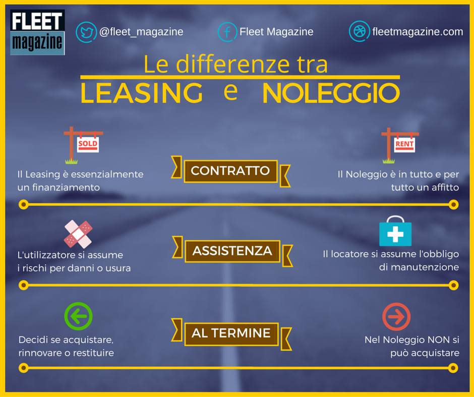Infografica - differenze tra noleggio e leasing