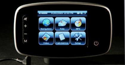 Interfaccia uomo-macchina (HMI) per gli interni delle auto