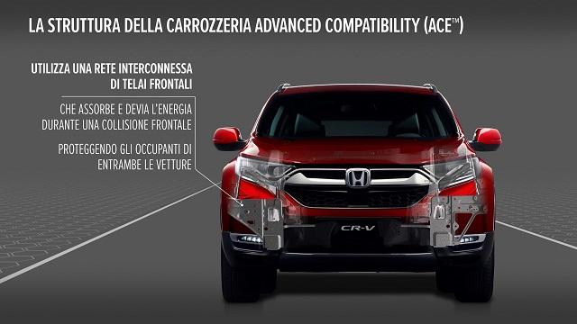Sicurezza passiva di nuova Honda CR-V 2019