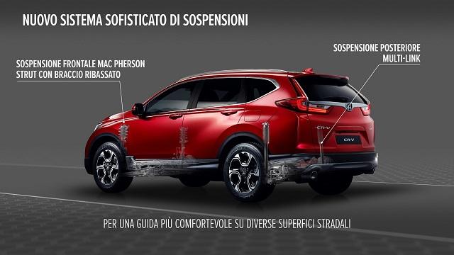 Sospensioni di nuova Honda CR-V 2019