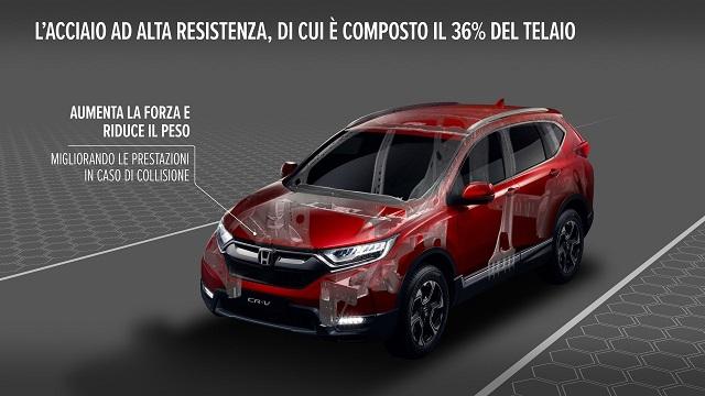 Telaio acciaio di nuova Honda CR-V 2019