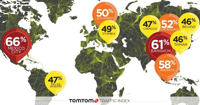 TomTom Traffic Index