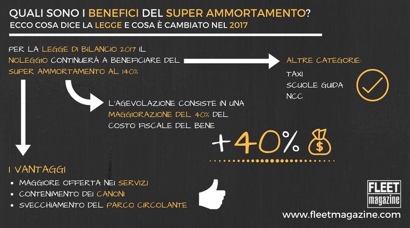 Infografica sui benefici del super ammortamento auto al 140%