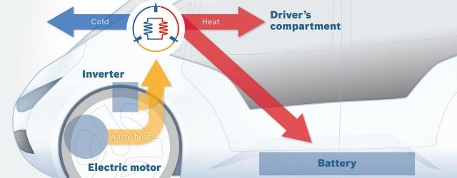 bosch-gestione-termica-motore-auto-elettriche