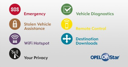 elenco funzioni Opel OnStar su Opel Astra Sports Tourer