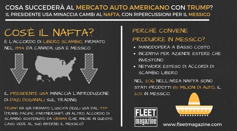 NAFTA e il futuro del mercato auto americano
