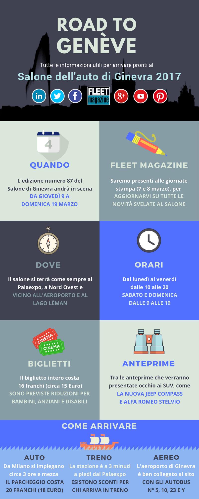 info utili sul Salone di Ginevra 2017
