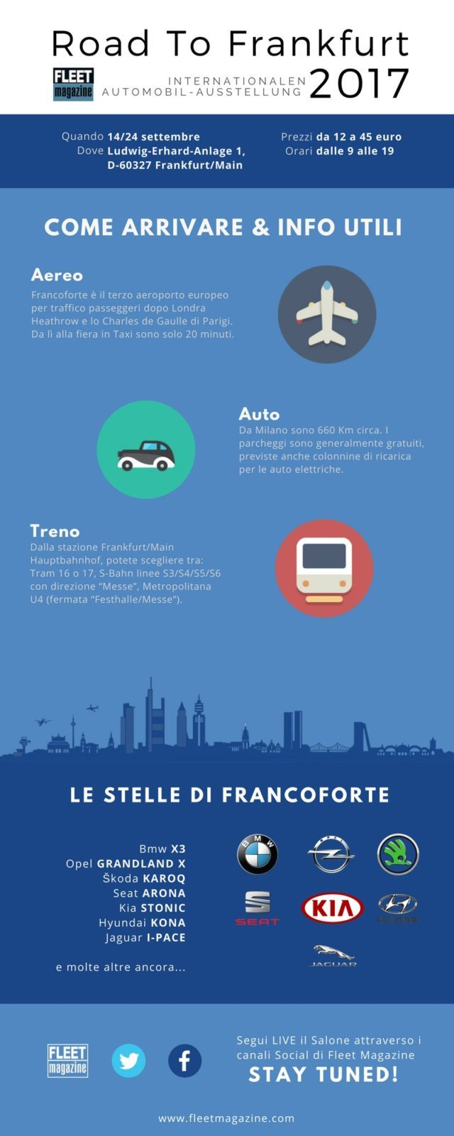 Infografica Salone di Francoforte 2017