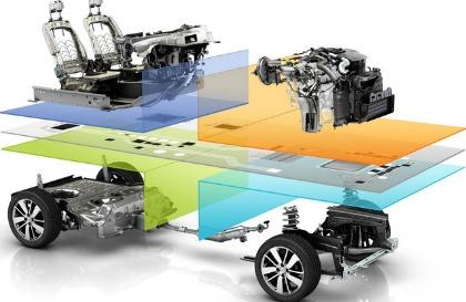 Architettura CMF di Renault-Nissan