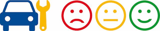 In via di test un sistema di rilevazione della Customer Satisfaction relativamente all'assistenza stradale fornita da ACI Global
