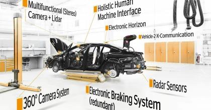 tecnologia auto guida autonoma Continental
