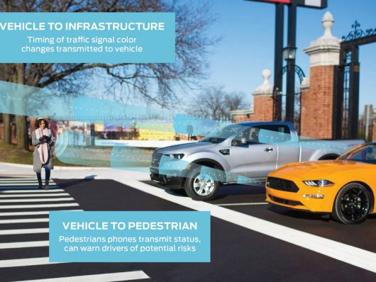 Ford V2X cellulare nel 2022