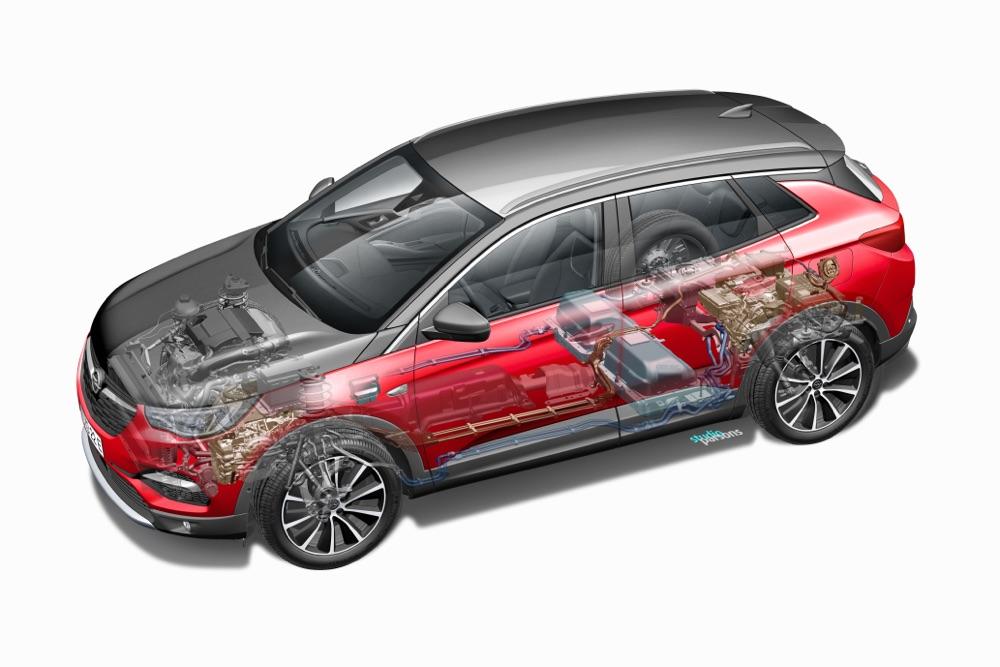 Batteria di Opel Grandland X Hybrid4
