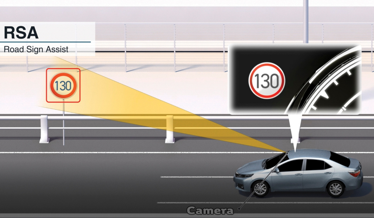 Toyota Safety Sense road sign assist
