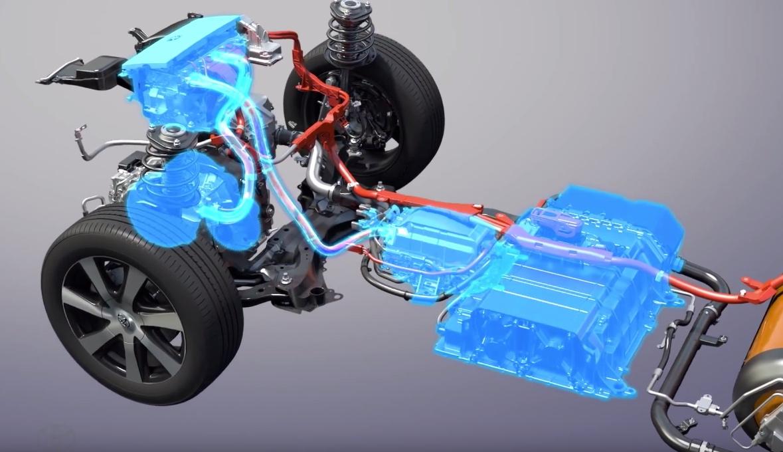 Schema auto elettrica a idrogeno