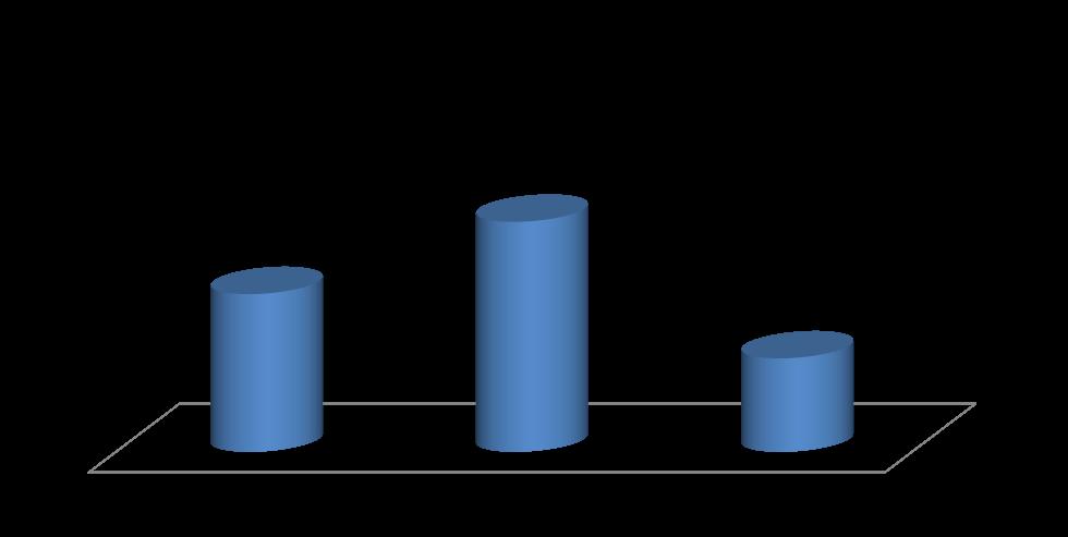 survey-concessionari-noleggio-risultati-2018