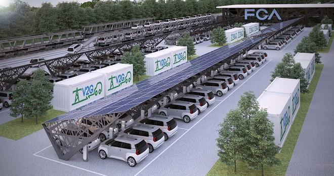 tecnologia V2G vehicle to grid come funziona