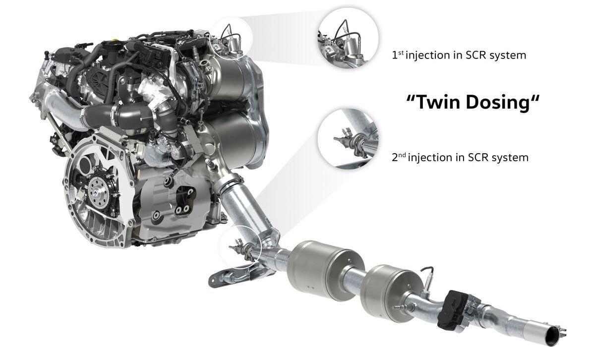 Volkswagen twin dosing doppio catalizzatore SCR