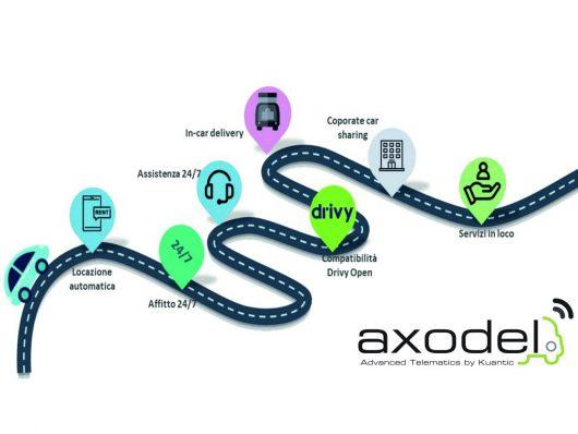 Car sharing Axodel