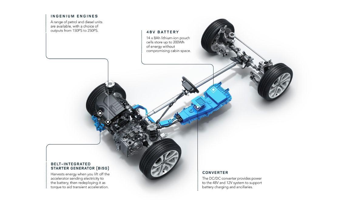 Nuova Land Rover Discovery Sport 2020 motori mild hybrid
