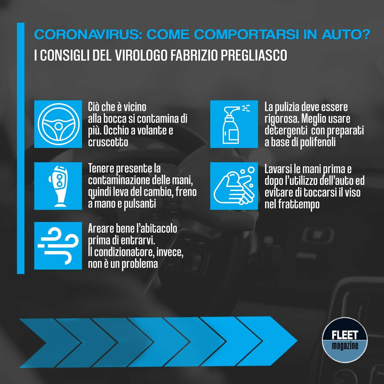 Infografica consigli virologo Coronavirus in auto