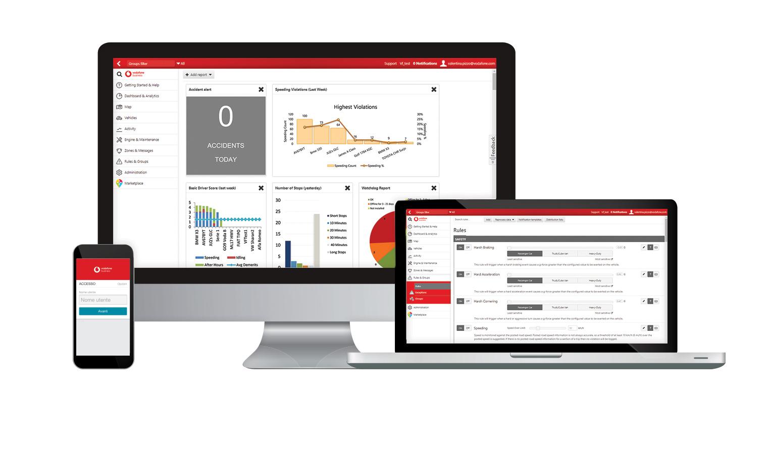 Dashboard Vodafone Business Fleet Analytics