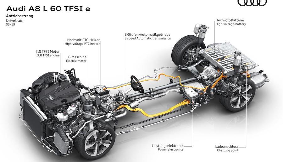Ibrido plug-in di Audi A8