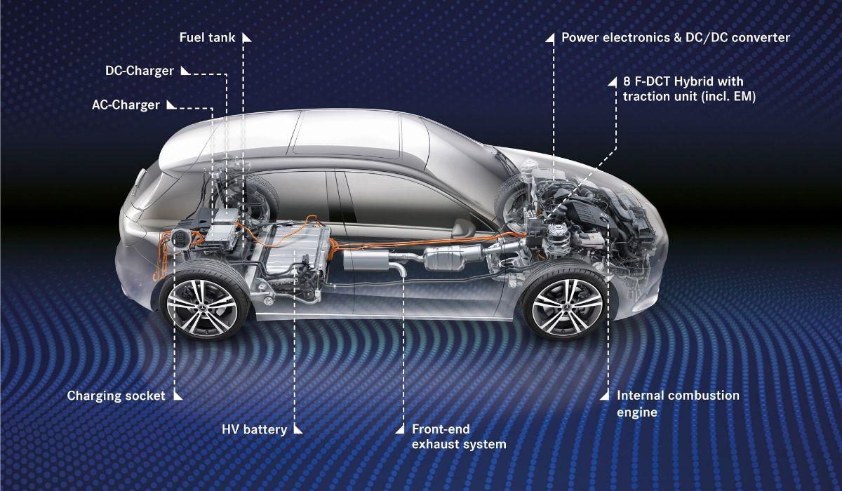 Nuova Mercedes Classe A ibrida plug-in schema tecnico