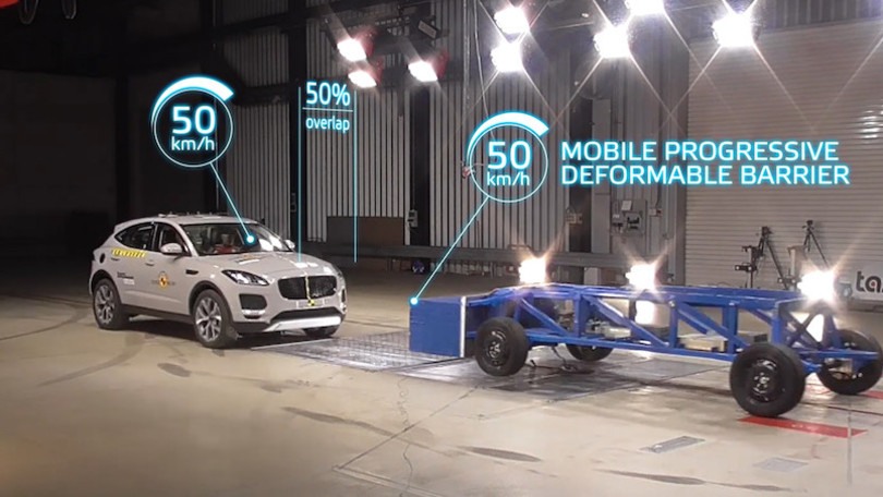 nuovi test EuroNcap 2020