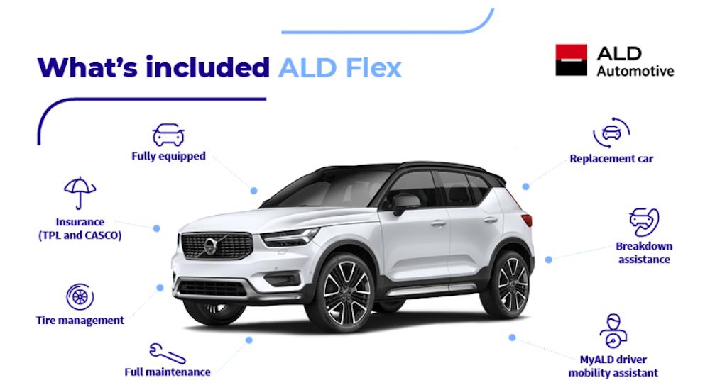ALD Flex - servizi
