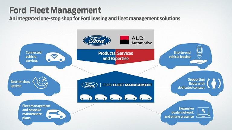 ford fleet management-