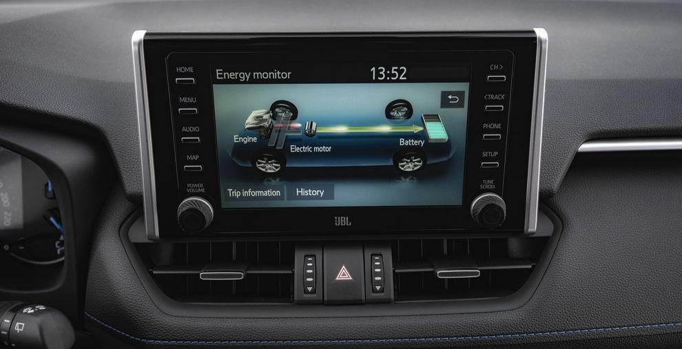 auto ibride display