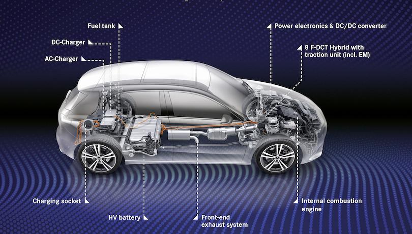 Come funziona Mercedes EQ Power