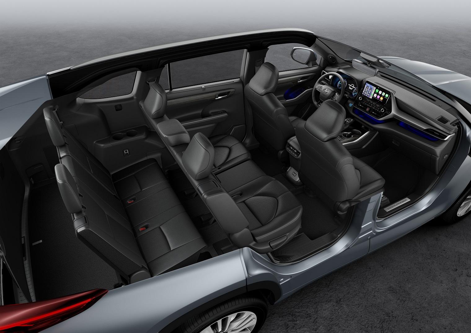 allestimenti nuovo Toyota Highlander 2021
