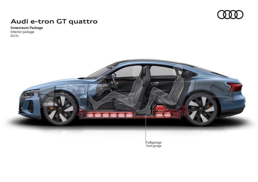 Foot garage su Audi e-tron GT