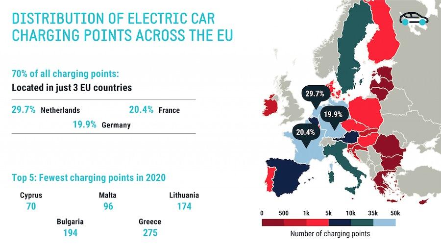 punti di ricarica auto elettriche in Europa